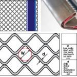 Reti in filo d'acciaio ad alta resistenza o inox